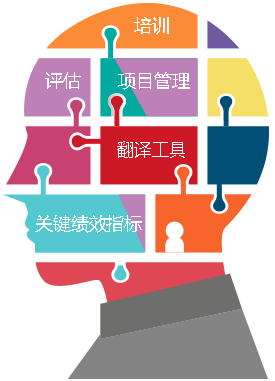 Graphics icon Project Management Head