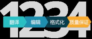 translation_step